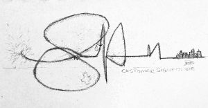 drawing signature